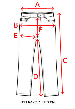 Obrázok tabuľky veľkostí